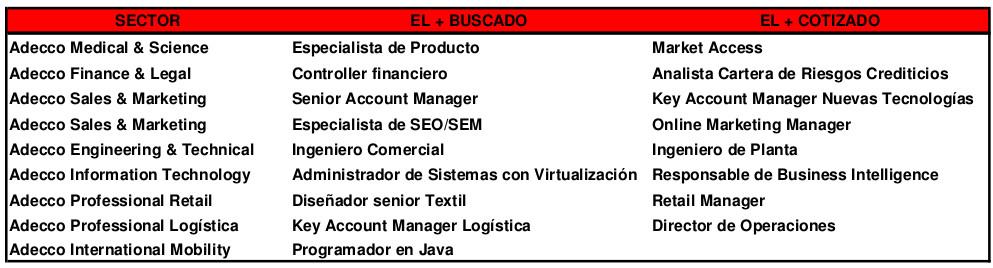 adecco2013