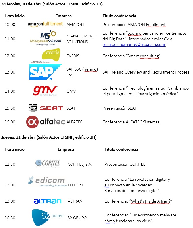PresentacionesETSINF-Foro2016